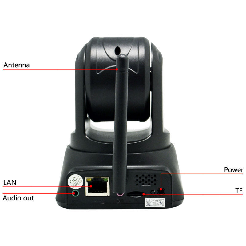 Wifi ip camera sd card slot
